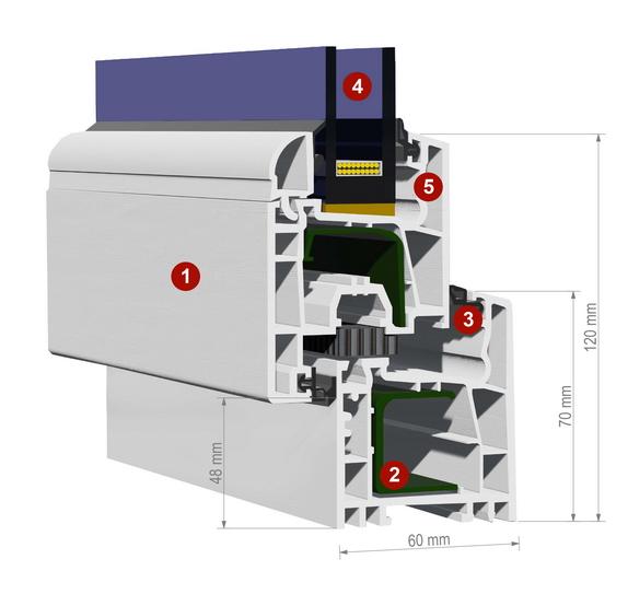 profil PVC salamander design 2d